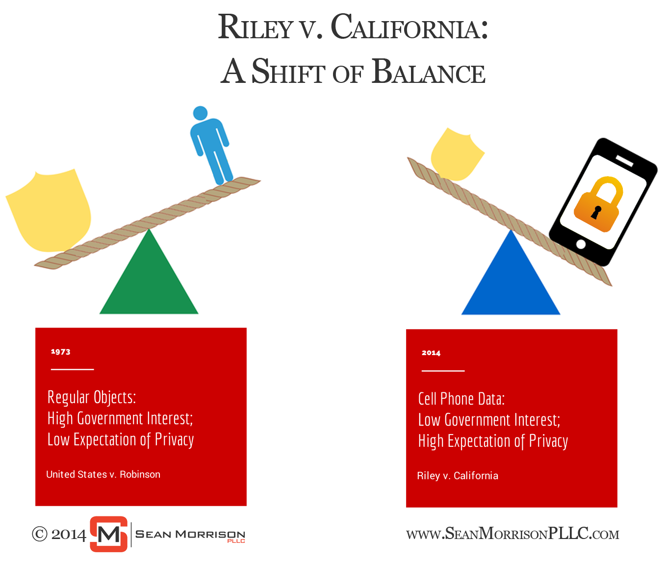 riley v california